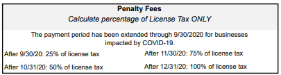 Business License Penalty Schedule