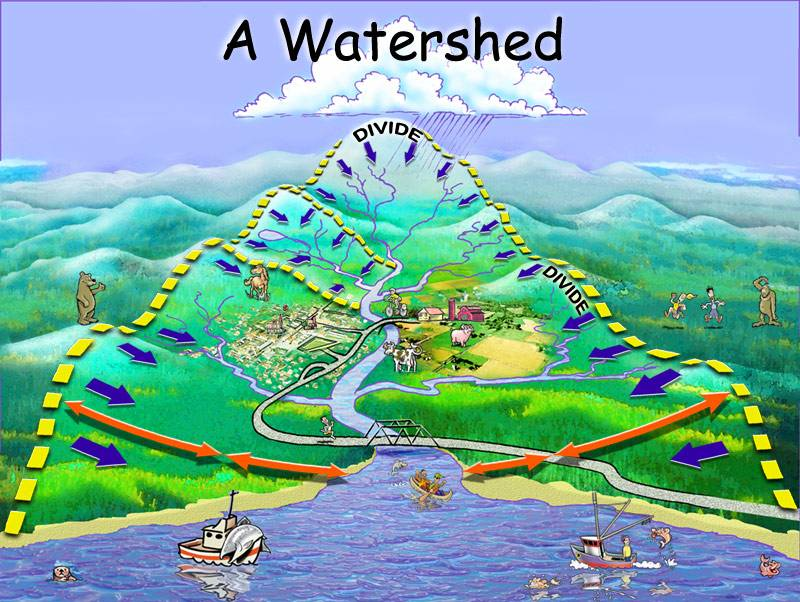 Watershed Map Image